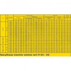 Filtr powietrza Catepillar V40D,V50D,VC60D