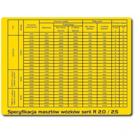 Opona pneumatyczna BKT 18x7-8 Komplet (Opona, dętka, ochraniacz ).